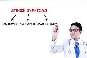 Инсульт у мужчин: признаки, первые симптомы, первая помощь при ...